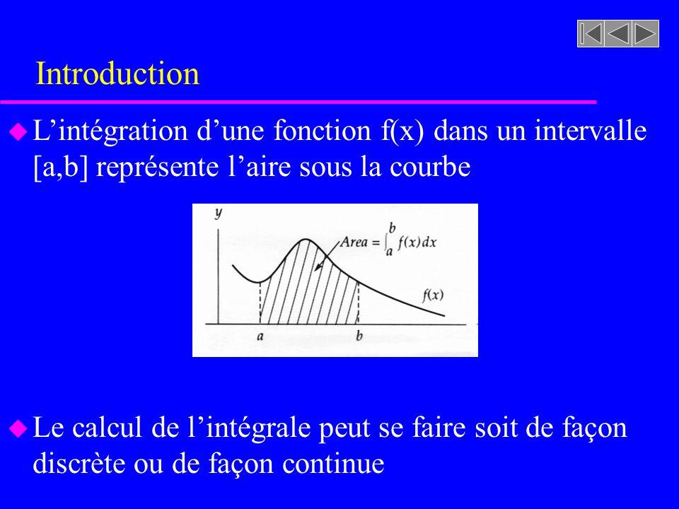 Introduction L'intégration d'une fonction f(x) dans un intervalle [a,b] représente l'aire sous la courbe.